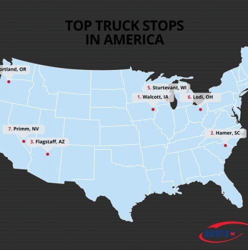 Largest Truck Stop in America