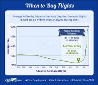 cheapair-2014_domestic_airfares-v5